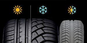 Zimné alebo celoročné pneumatiky